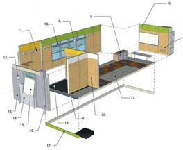 Construcción de Oficinas Prefabricadas